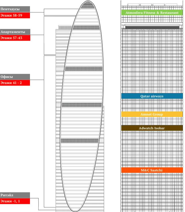 Башня Империя Тауэр, Аренда офиса, Снять офис, Офисное помещение в аренду от собственника, Без комиссии